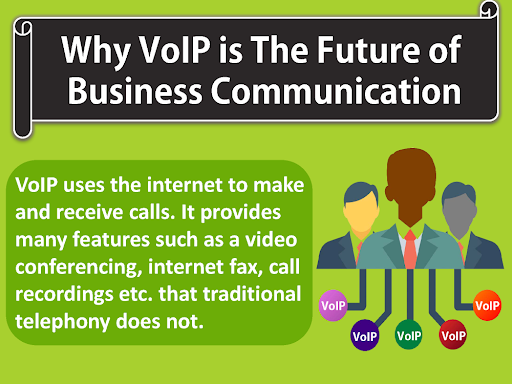 VOIP is the Future of Business Communications